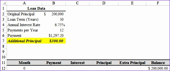 Student Loan Repayment Excel Template Estef Awesome Loan Amortization with Extra Principal Payments Using Microsoft