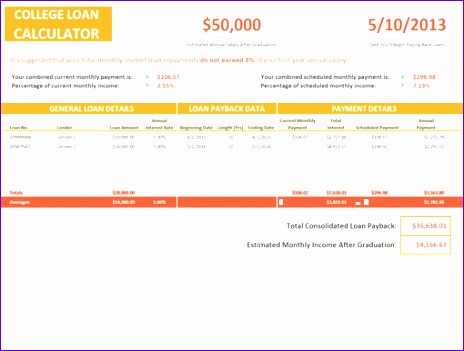 Student Loan Repayment Excel Template Pmdiq Unique College Loan Calculator Fice Templates