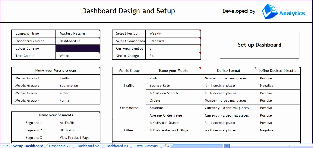 Supplier Performance Measurement Template Excel Jjsy2 Beautiful Free Excel Dashboard Template for Web Analytics