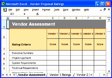 10 supplier performance measurement template excel for Supplier kpi template