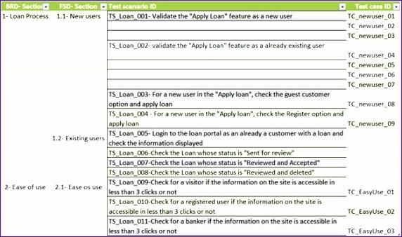 simple Traceability Matrix 2
