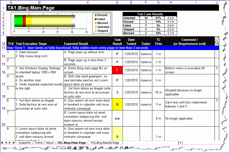 8 test script template excel exceltemplates exceltemplates for Software testing schedule template