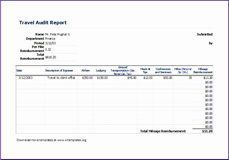 Travel audit report