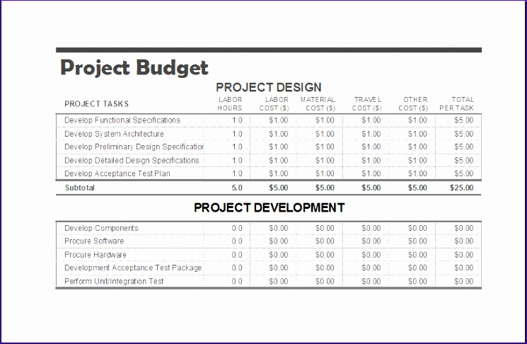 Total Cost Of Ownership Calculator Hceew Beautiful Project Bud Template for Ms Excel