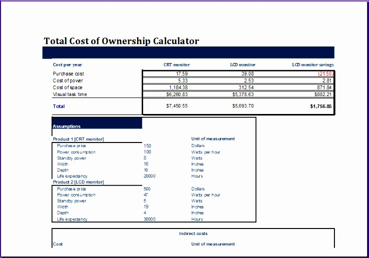 Total Cost Of Ownership Calculator Koubh Luxury Ms Excel total Cost Of Ownership Calculator Template