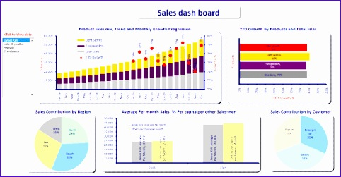 14 trend analysis excel template exceltemplates