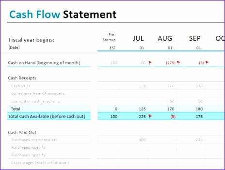 Uca Cash Flow Excel Template Svzsc Luxury Cash Flow Statement Fice Templates