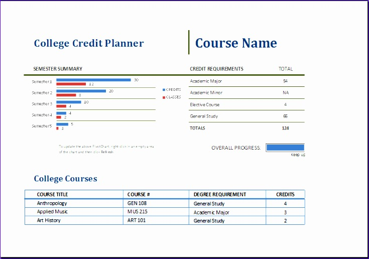 Vacation Cost Planner Kqmh2 Luxury Student Grade and Gpa Tracker with College Credit Planner Template
