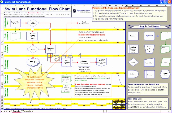 photo value stream mapping excel template