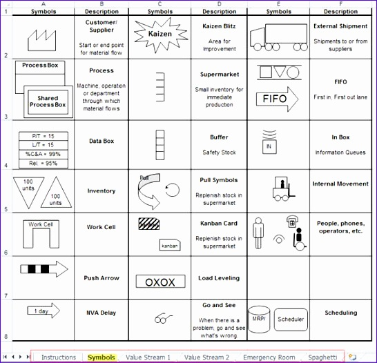 12 value stream mapping excel template exceltemplates