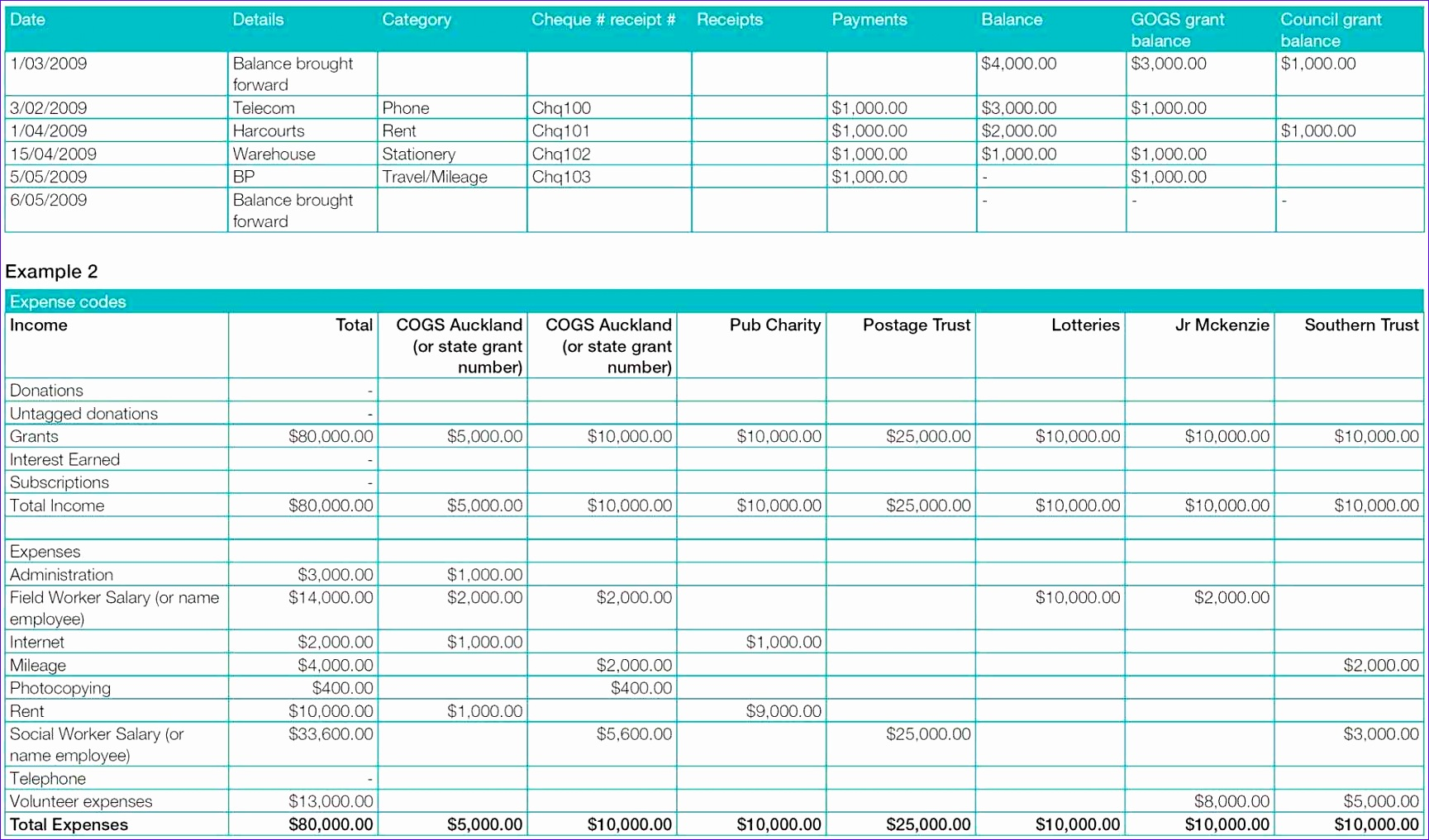 Vendor Management Excel Template Upwvq Awesome Template Excel Expense Report Templates Smartsheet Plan Payroll