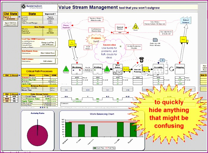 Vsm Excel Template Abrlx New Start W Journey Vs Value Stream Mapping