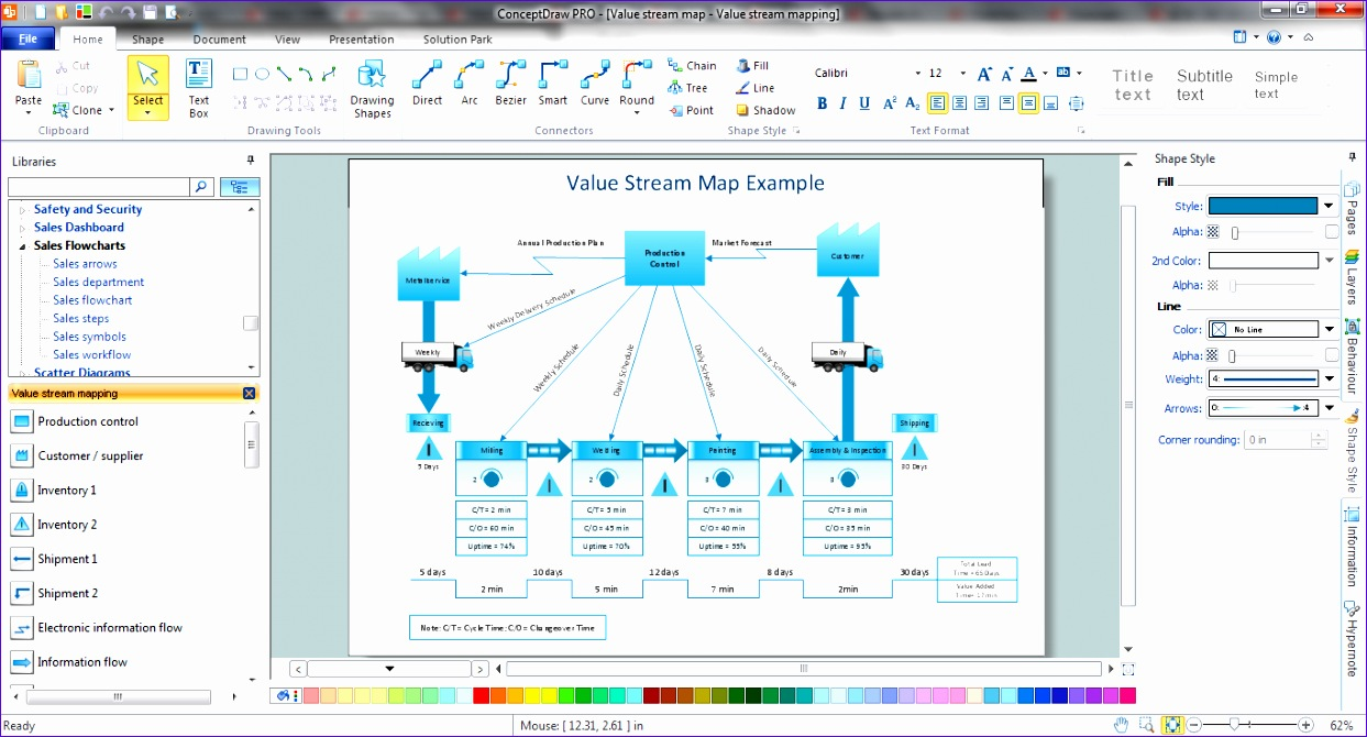 Vsm Excel Template Njdia Fresh Value Stream Mapping Template