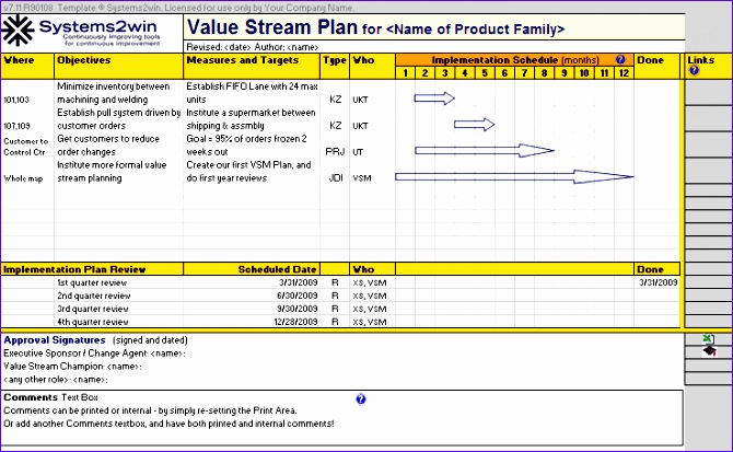 Vsm Excel Template Rcgiq Beautiful Value Stream Mapping Symbols