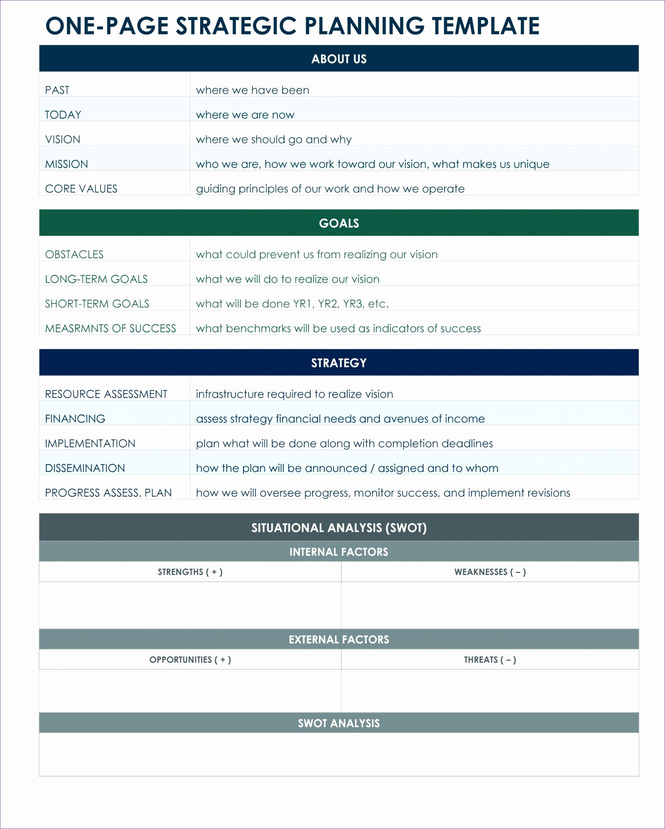 8 website project plan template excel exceltemplates