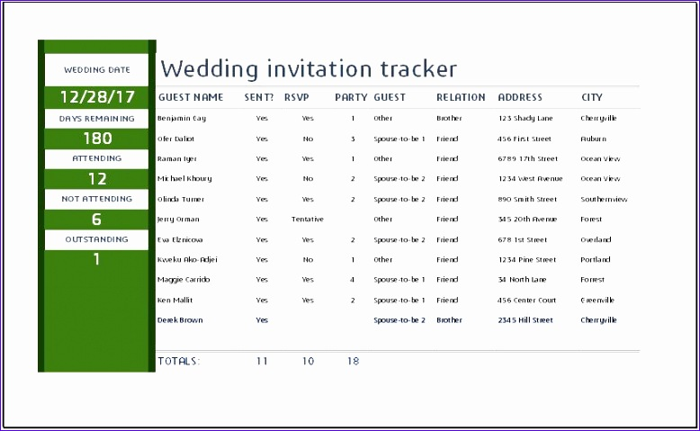 Wedding Invitation Tracker Bbug3 Ideas Wedding Invitation Tracker Template for Ms Excel