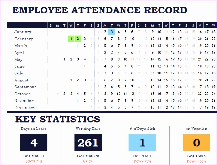 Weekly attendance Sheet Template Excel Cmuhg New Employee attendance Tracker Excel Template Employee