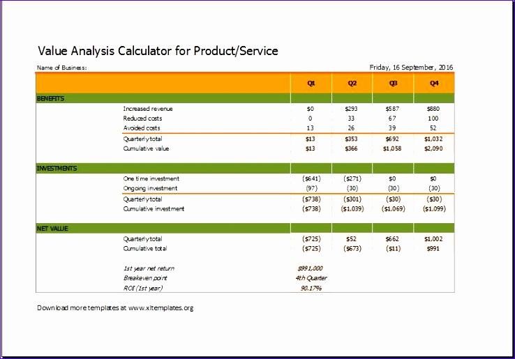 Value analysis calculator