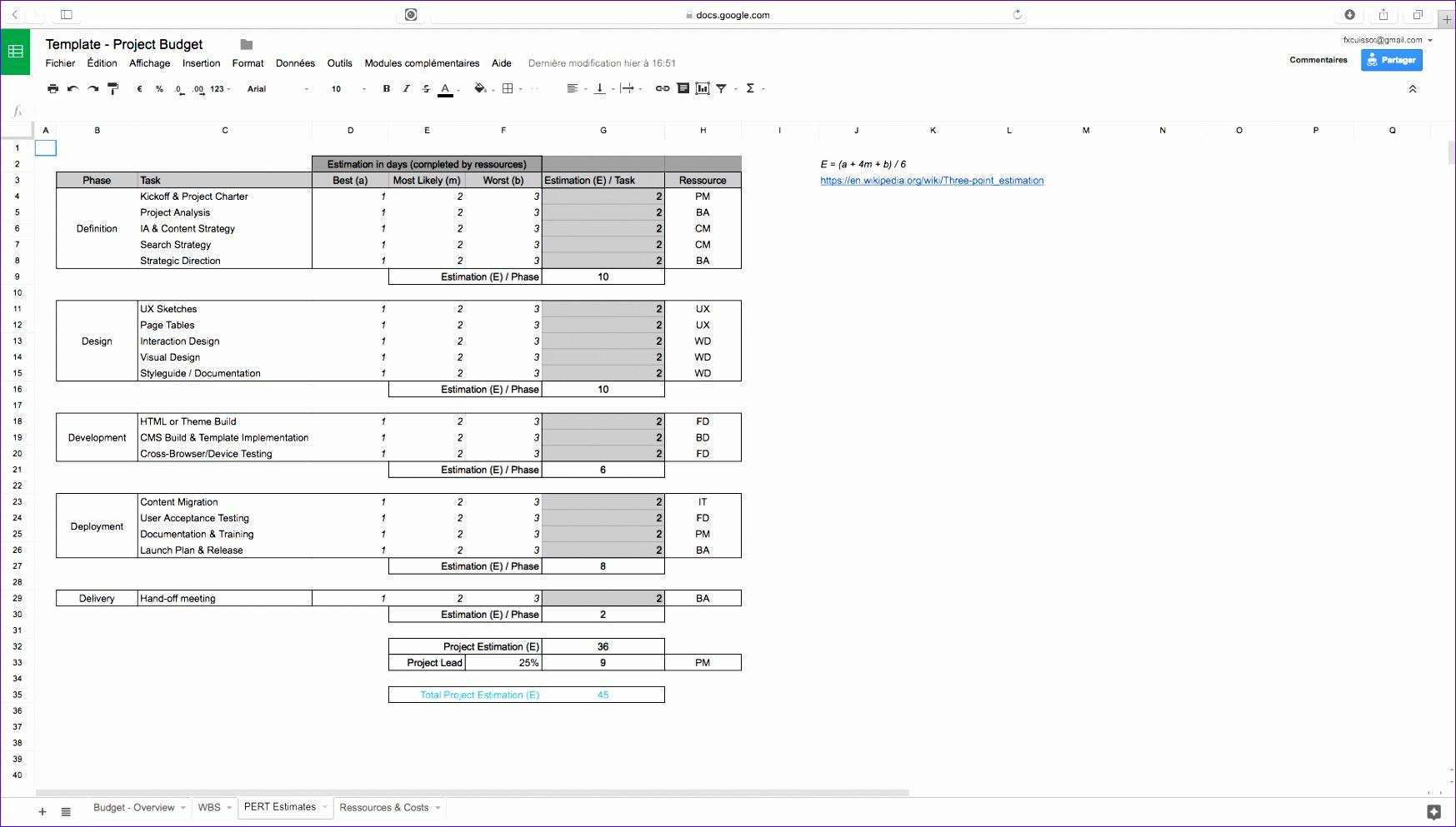 Project bud PERT estimates
