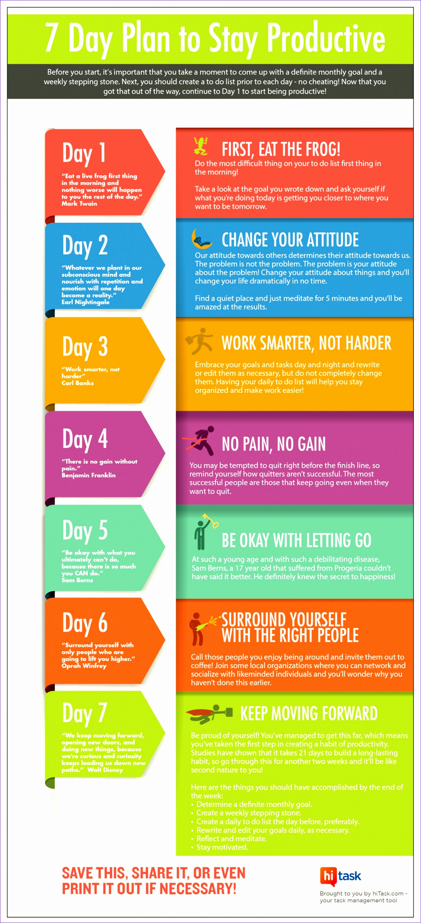 7 day plan stay productive