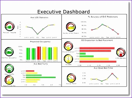 project management dashboards 450334