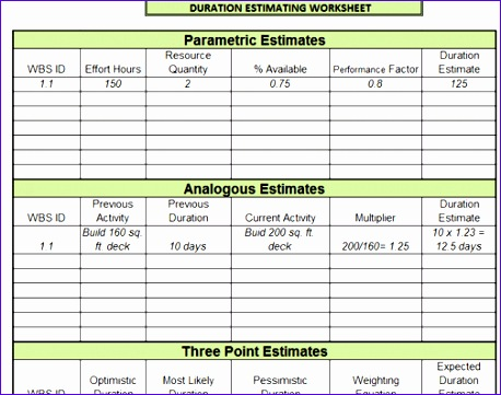 Effort Estimation Template Excel C3gal Beautiful Estimate Costs Templates 504393