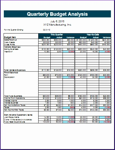 Excel Business Budget Template Ilffs Best Of Quarterly Bud Analysis Template 427551