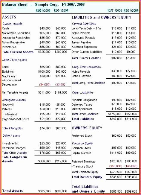 personal balance sheet example 472652