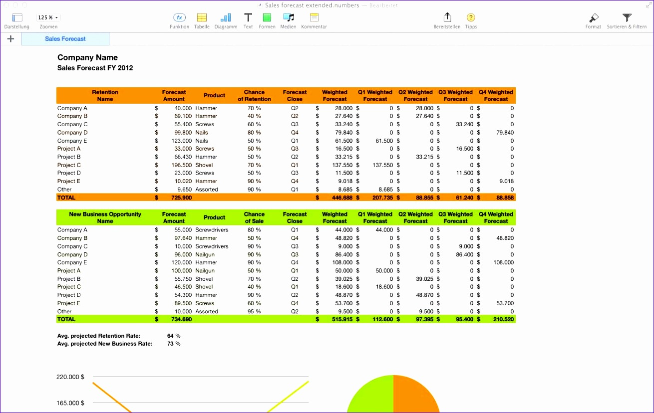 sales forecast spreadsheet template 1310828