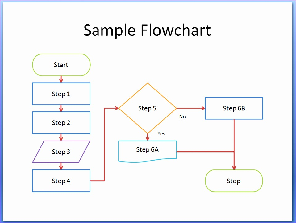 flow chart template word 959725