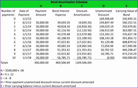10 excel loan amortization schedule