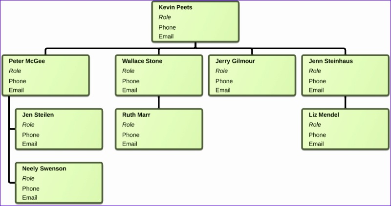 post template of organizational chart in word 5932 800423