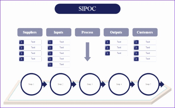 template simple sipoc 591363
