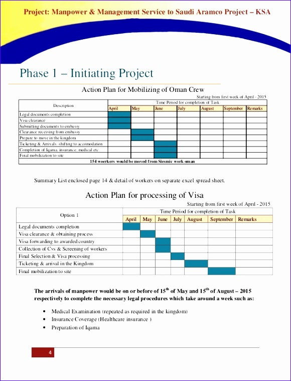 5 excel project budget template exceltemplates exceltemplates manpower project planning for saudi aramco project ksa pronofoot35fo Choice Image
