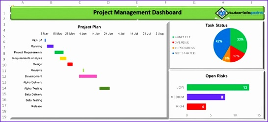 excel dashboards examples 546249