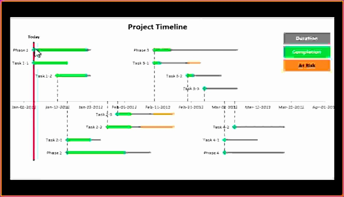 9 excel project timeline template 1175673