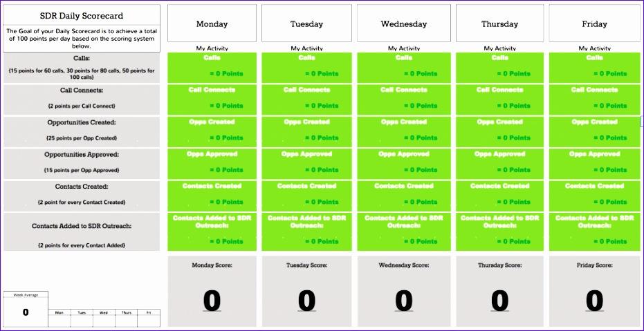 optimizing sales team productivity