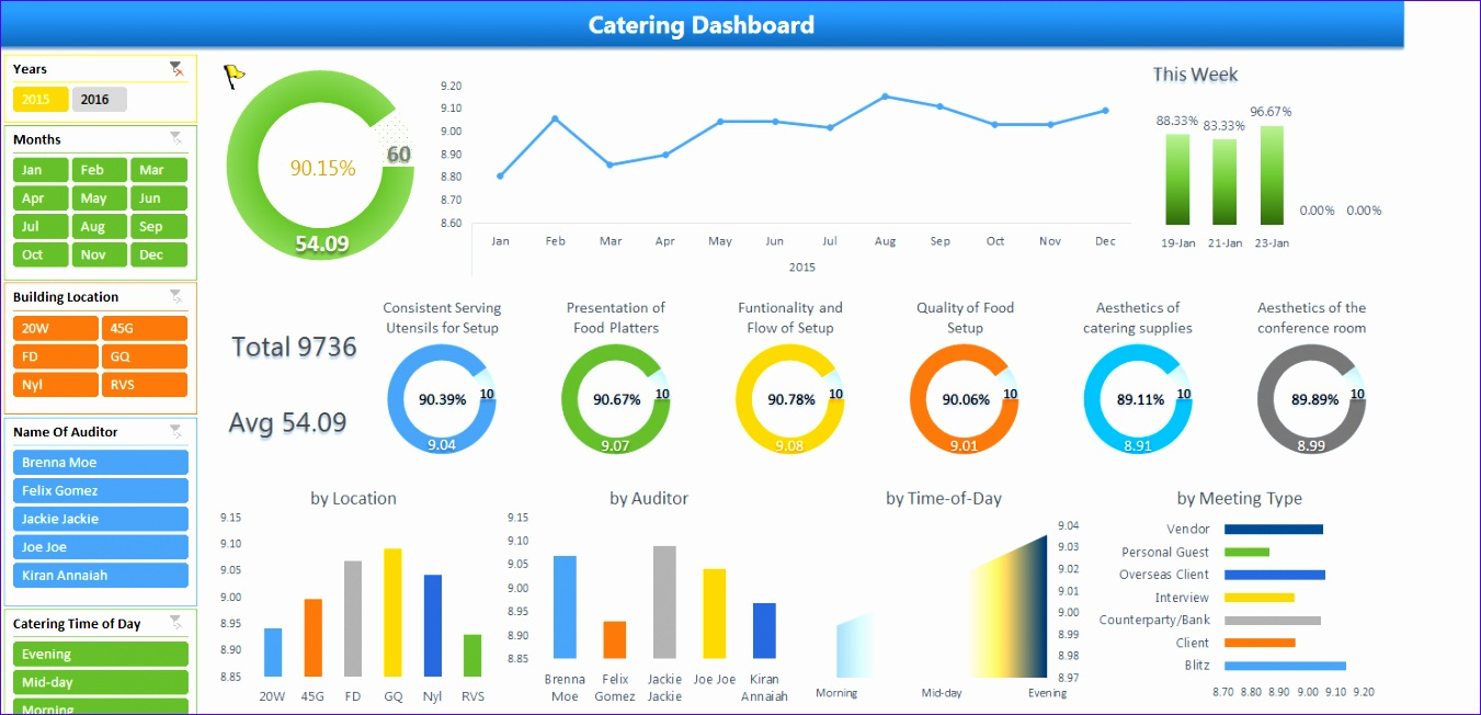 10 excel sales tracking templates