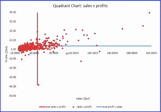 quadrant chart 616431