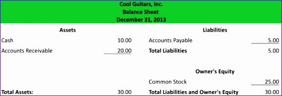 balance sheet 568195