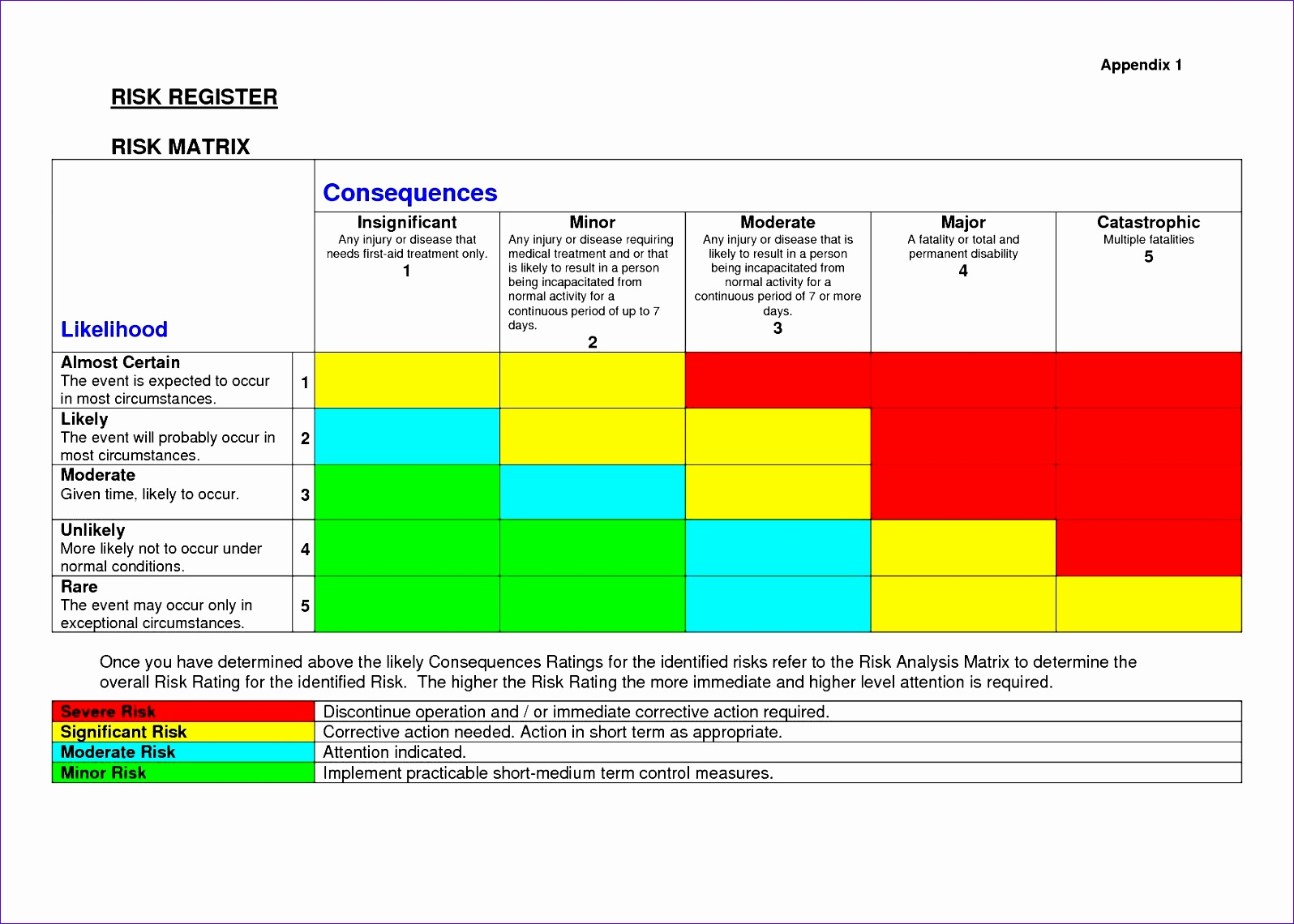 risk management matrix template 15961140
