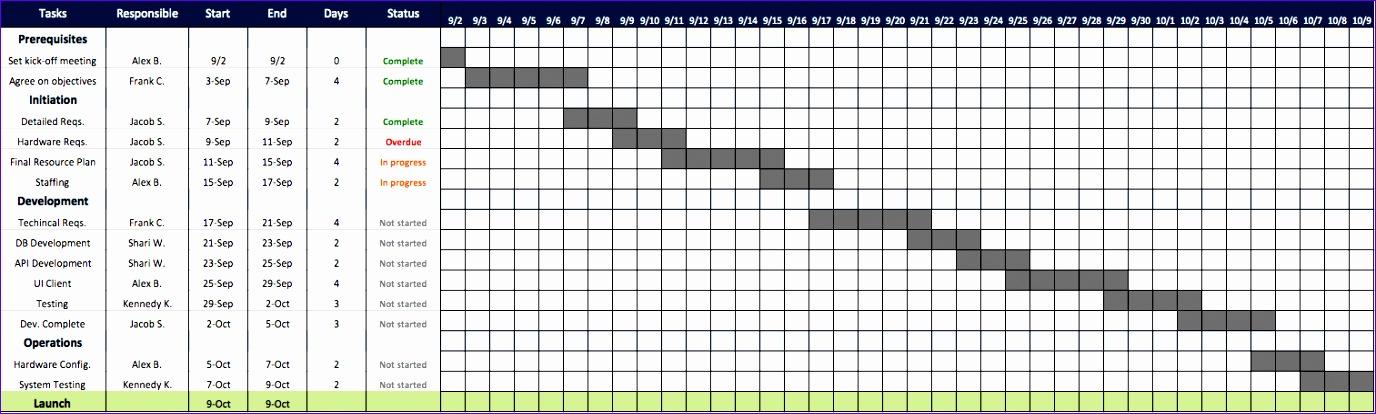 work plan template excel 1274 1376414