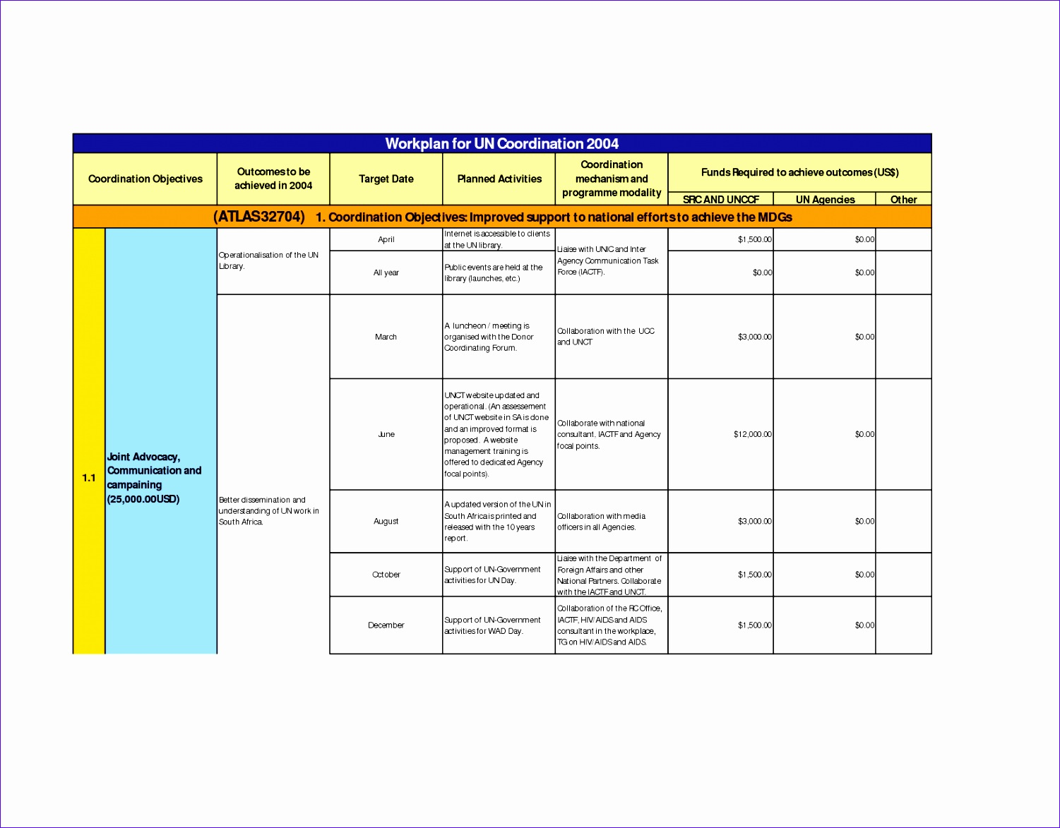 annual work plan template excel