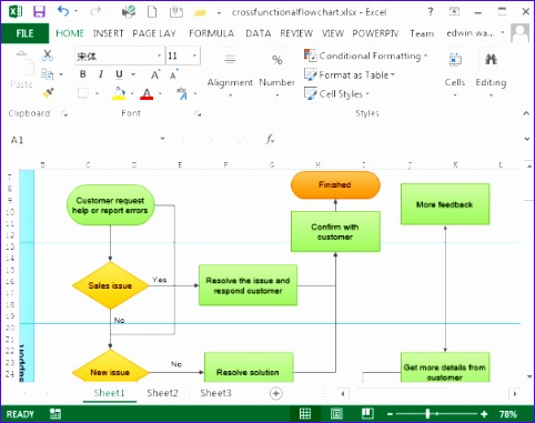 Flow Chart Template Excel 2007 Jczkr Unique Steps for Process Flow Diagrams In Excel and Brief the 530415