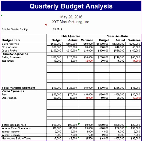 Free Excel Financial Templates I2lrs Beautiful 5 Quarterly Bud Analysis Sheet Templates 513501