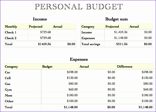 Free Excel Financial Templates Idsbv Unique Financial Plan Worksheet Davezan 709504