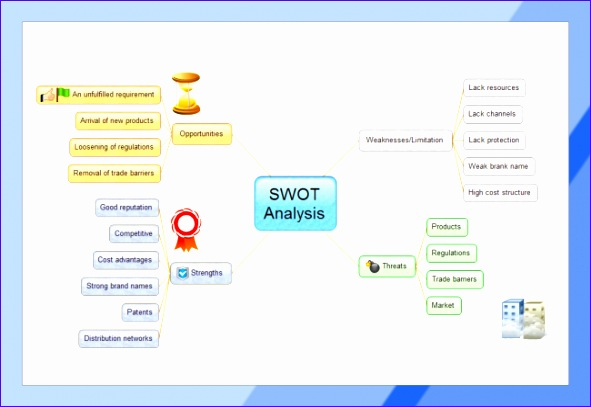 Gantt Chart Template Excel 2010 Free Ccpci Inspirational Swot Analysis Mind Map 650443