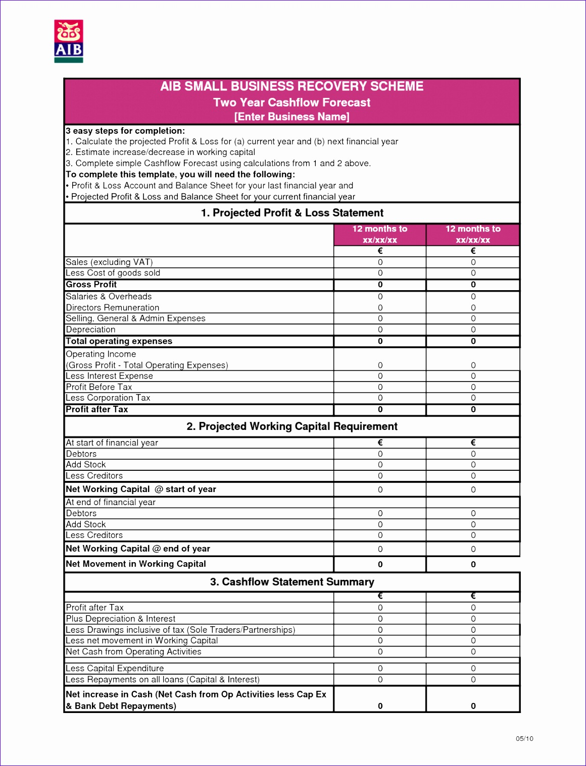 Monthly Financial Statement Template Excel Etigx Elegant Annual Financial Report Template Masir 12751650