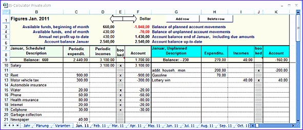 Monthly Profit and Loss Statement Template Excel Lrzjk Fresh In E and Expenditure Calculator Private Excel 650277