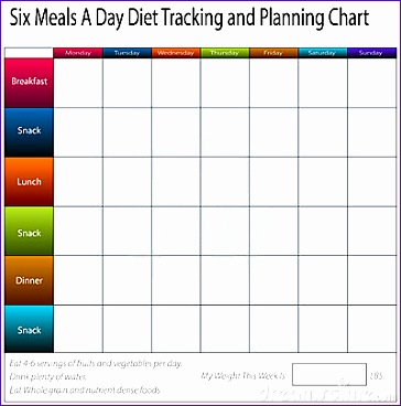 food tracking chart images 364368